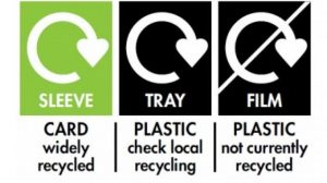 Schema OPRL - On Pack Recycling Label