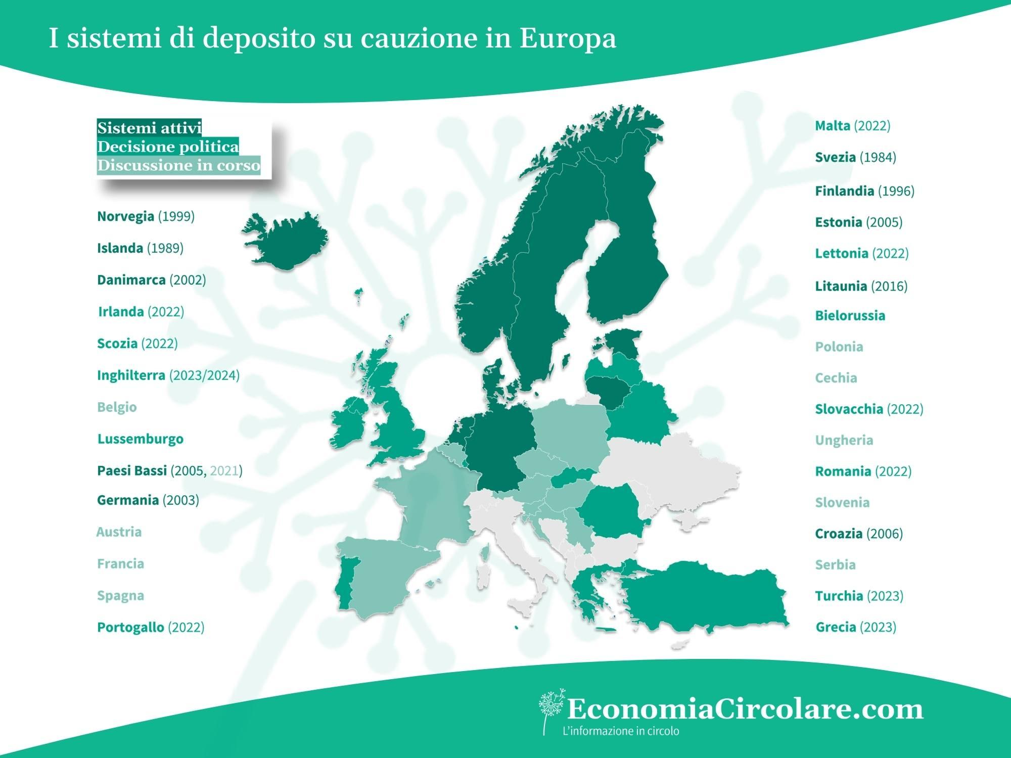 I sistemi di deposito su cauzione degli imballaggi in Europa DRS