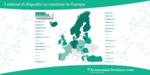 I sistemi di deposito su cauzione degli imballaggi in Europa cover